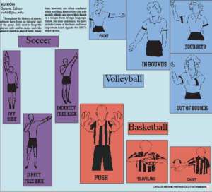 Understanding referee hand signals