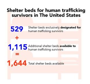 New Arkansas home shelters survivors
